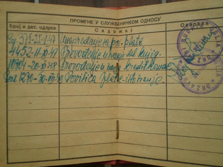 Službenička knjižica izdana 20. aprila 1950. godine